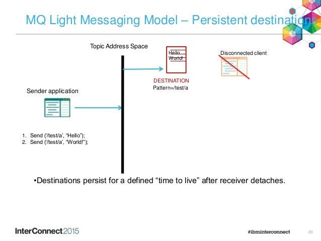 "20 MQ Light Messaging Model – Persistent destinations •Destinations persist for a defined ""time to live"" after receiver de..."