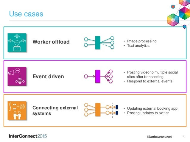 Use cases 7 Connecting external systems Event driven Worker offload • Posting video to multiple social sites after transco...
