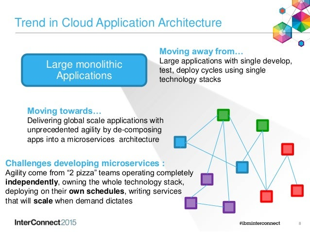 Trend in Cloud Application Architecture Moving towards… Delivering global scale applications with unprecedented agility by...