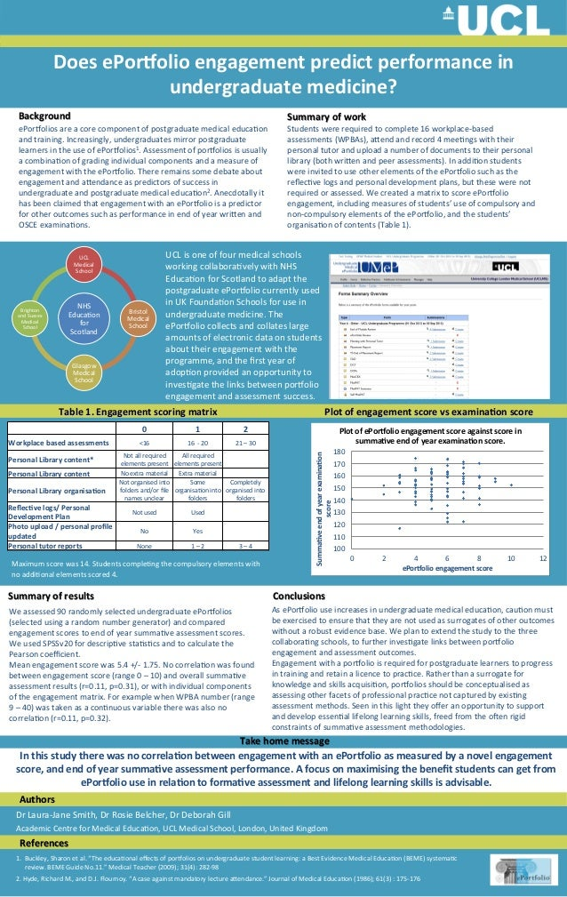 AMEE 2013 poster Does ePortfolio engagement predict performance in un…