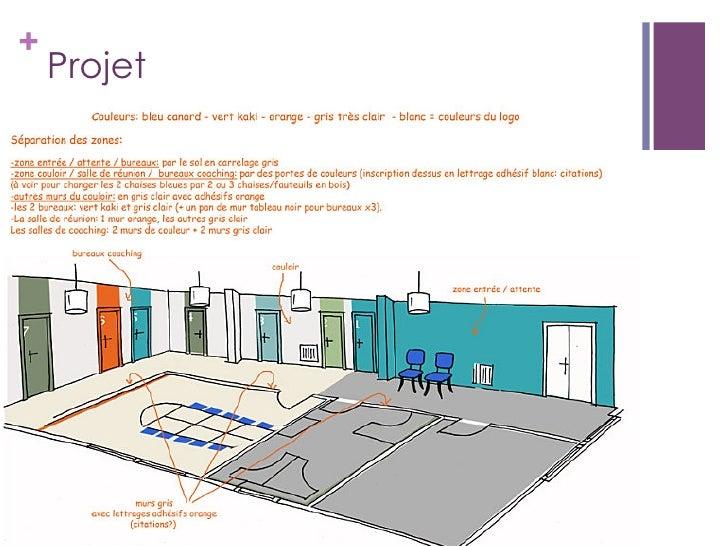 Amenagement et decoration bureaux for Amenagement et decoration