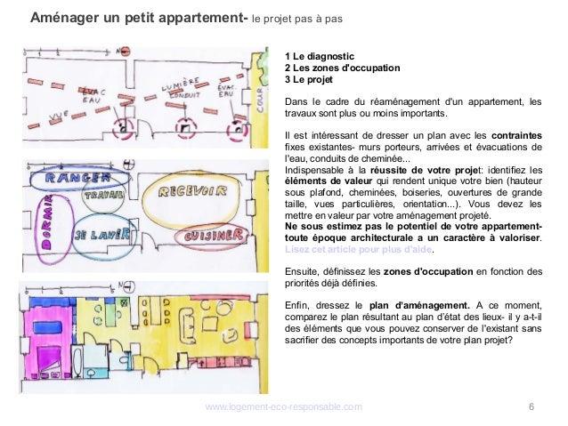 www.logement-eco-responsable.com 6 Aménager un petit appartement- le projet pas à pas 1 Le diagnostic 2 Les zones d'occupa...