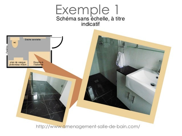 Amenager une petite salle d eau avec wc