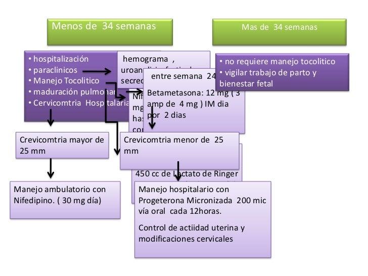 Sífilis.</li></li></ul><li>ETIOLOGIA<br />Iatrogenico<br />