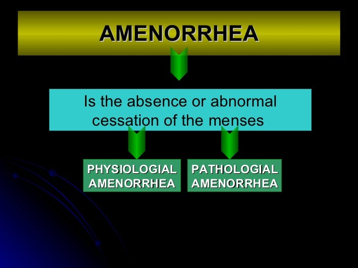 AMENORRHEA Is the absence or abnormal cessation of the menses   PHYSIOLOGIAL AMENORRHEA PATHOLOGIAL AMENORRHEA