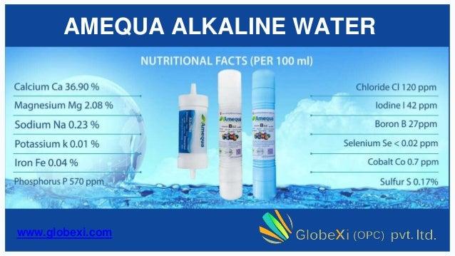 AMEQUA ALKALINE WATER www.globexi.com