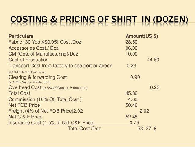 CARTON CONSUMPTION AND COSTING CALCULATION  Formula: (Length + Width) × (Width + High) × 2 + Wastage %   Measurement  ...