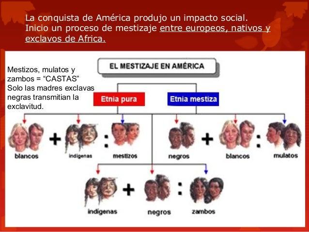 Imagenes De Zambos Mulatos Y Mestizos The Emoji
