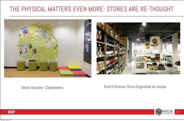 THE PHYSICAL MATTERS EVEN MORE- STORES ARE RE-THOUGHT  Tesco Grocers- Classrooms  Dutch Grocery Store Organized by recipe ...