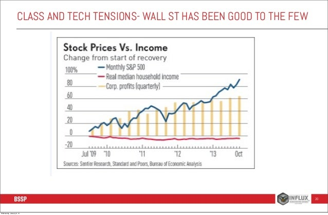 CLASS AND TECH TENSIONS- WALL ST HAS BEEN GOOD TO THE FEW  20  Wednesday, January 8, 14