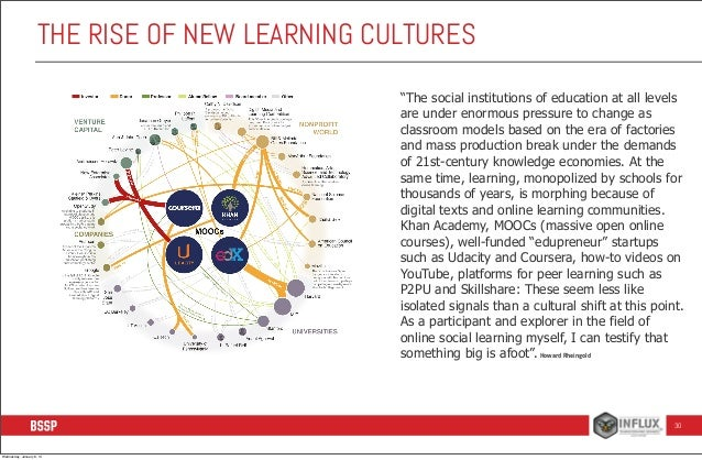 """THE RISE OF NEW LEARNING CULTURES """"The social institutions of education at all levels are under enormous pressure to chang..."""