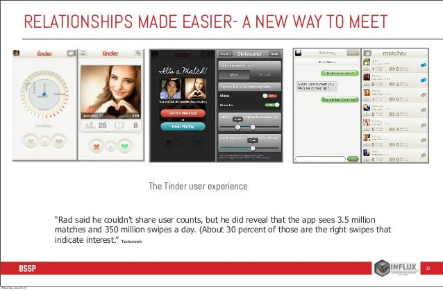 """RELATIONSHIPS MADE EASIER- A NEW WAY TO MEET  The Tinder user experience """"Rad said he couldn't share user counts, but he d..."""