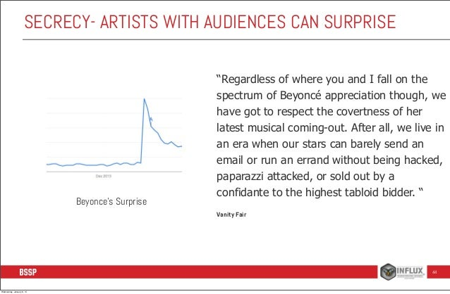 """SECRECY- ARTISTS WITH AUDIENCES CAN SURPRISE  Beyonce's Surprise  """"Regardless of where you and I fall on the spectrum of B..."""