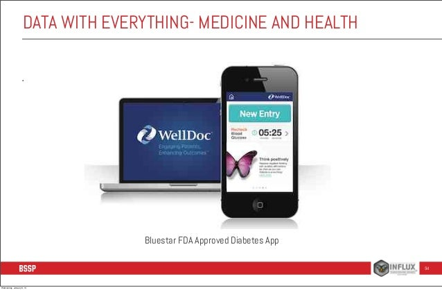 DATA WITH EVERYTHING- MEDICINE AND HEALTH •  Bluestar FDA Approved Diabetes App 94  Wednesday, January 8, 14