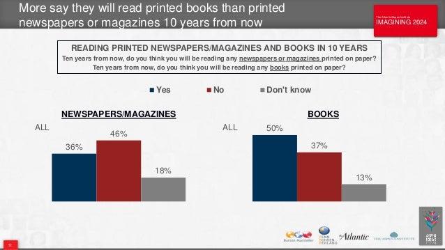 The Atlantic/Aspen Institute IMAGINING 2024 The Atlantic/Aspen Institute IMAGINING 2024 More say they will read printed bo...