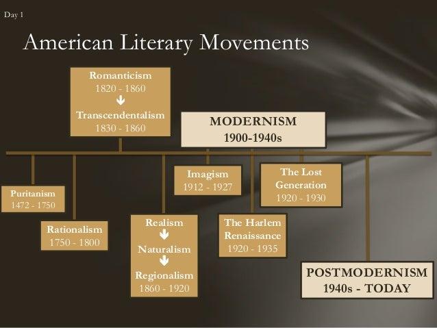 american gothic literary movement