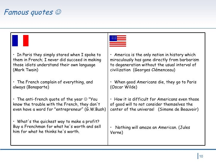 Famous quotes  <ul><li>America is