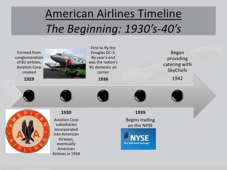 American airlines presentation american airlines timelinethe beginning 1930s 40sbr toneelgroepblik Image collections