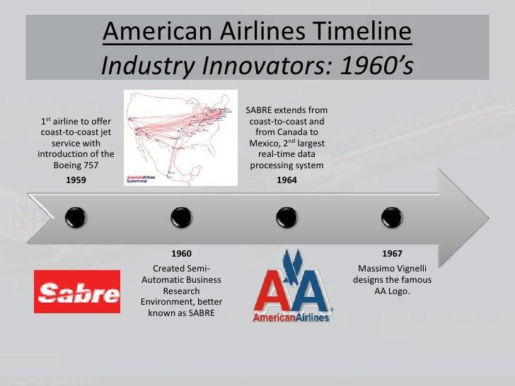 American airlines presentation american airlines timelineindustry innovators 1960sbr toneelgroepblik Image collections