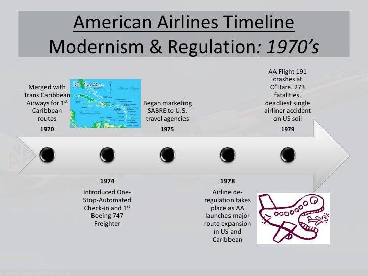 American airlines presentation american airlines timelinemodernism regulation 1970sbr toneelgroepblik Images