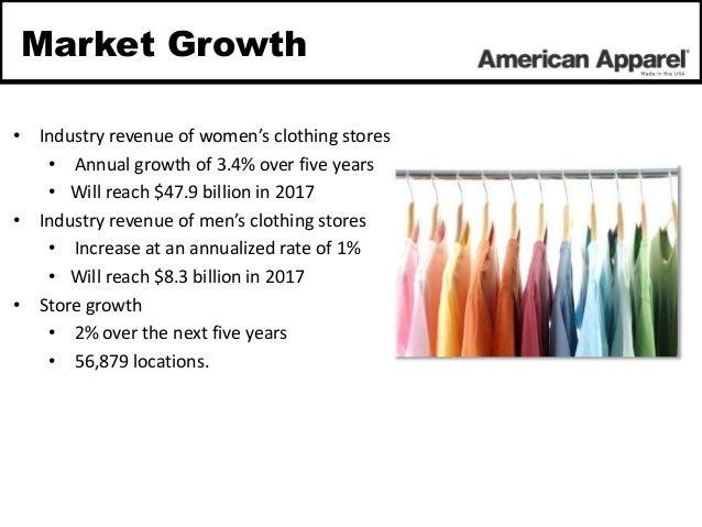 Women s Clothing Boutique Business 25