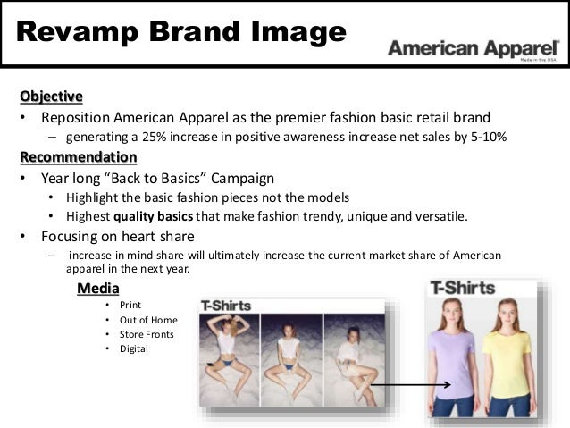 American Apparel Integrated Marketing Strategy