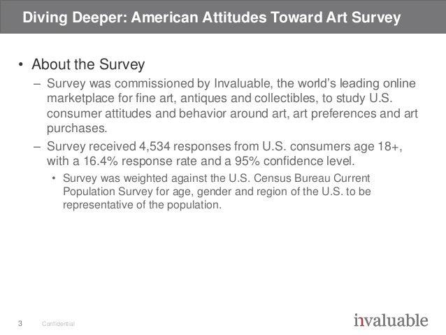 American Attitudes Toward Art - Invaluable 2016 Slide 3