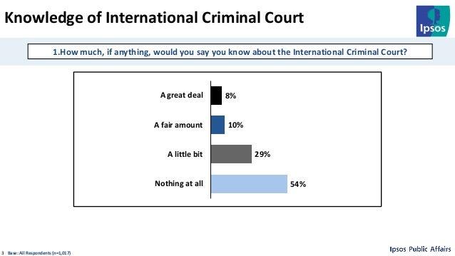 American Bar Association ICC Project Topline-2017-07-14 Slide 3
