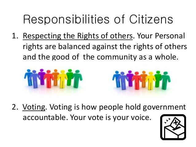 the three responsibilities of a global citizen How to become an australian citizen  and understanding of the privileges and responsibilities as a citizen  takes three to six months for applicants to be.