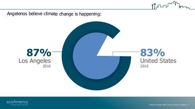 American Climate Metrics 2016 - LA Slide 3