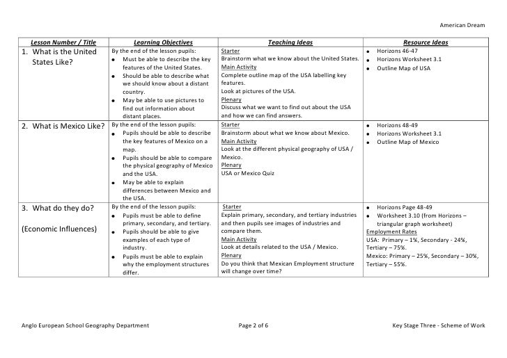rationale scheme of work essay The scheme for english has assumed a term length of 10 weeks,  explaining the rationale behind a decisions or opinion  scheme of work – english stage 4.