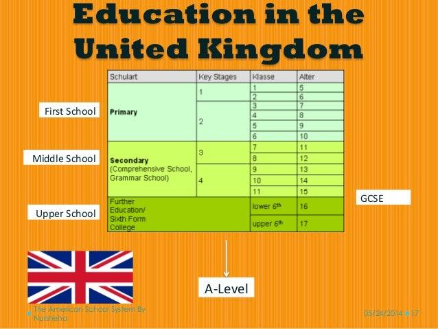 essay education system in uk
