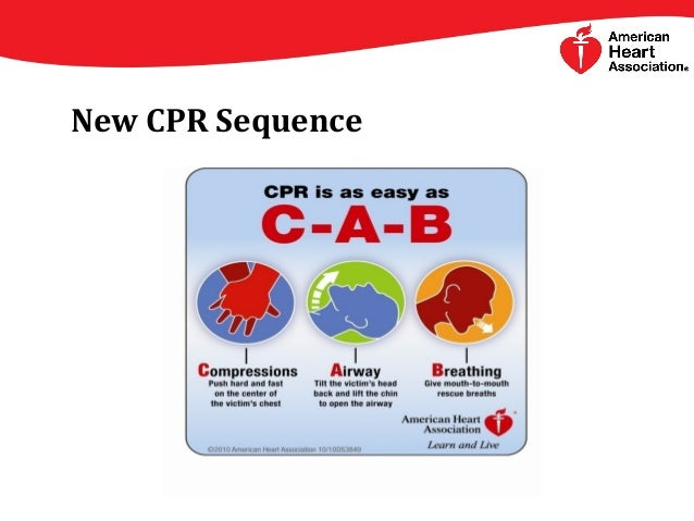 First aid cpr aed by american heart association cpr and aed 34 toneelgroepblik