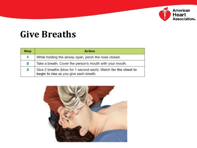 First aid cpr aed by american heart association open the airway 39 toneelgroepblik Gallery