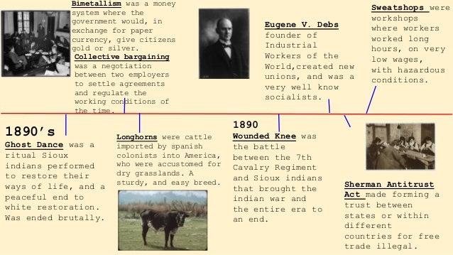 American history 2 timeline 1865 1895 By LuAnna Nesbitt
