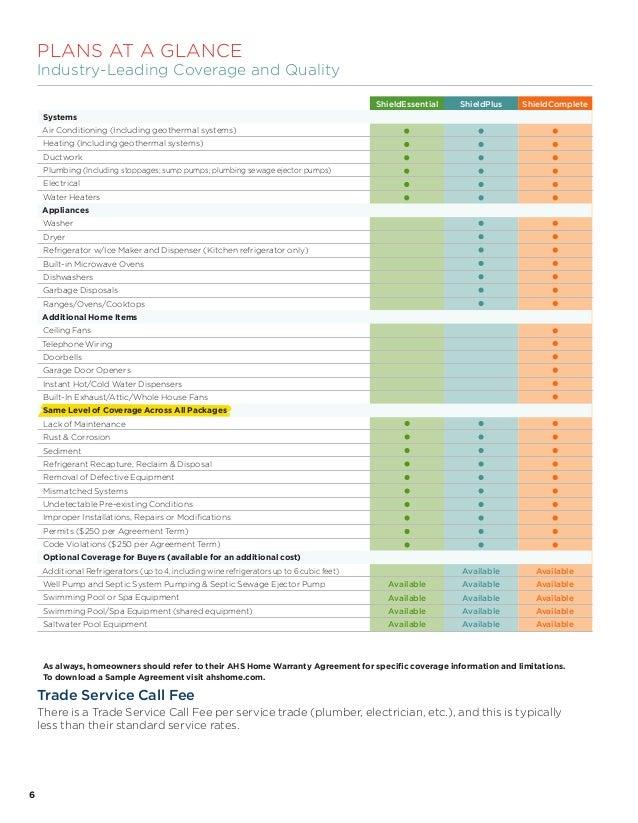 American Home Shield Warranty Nj