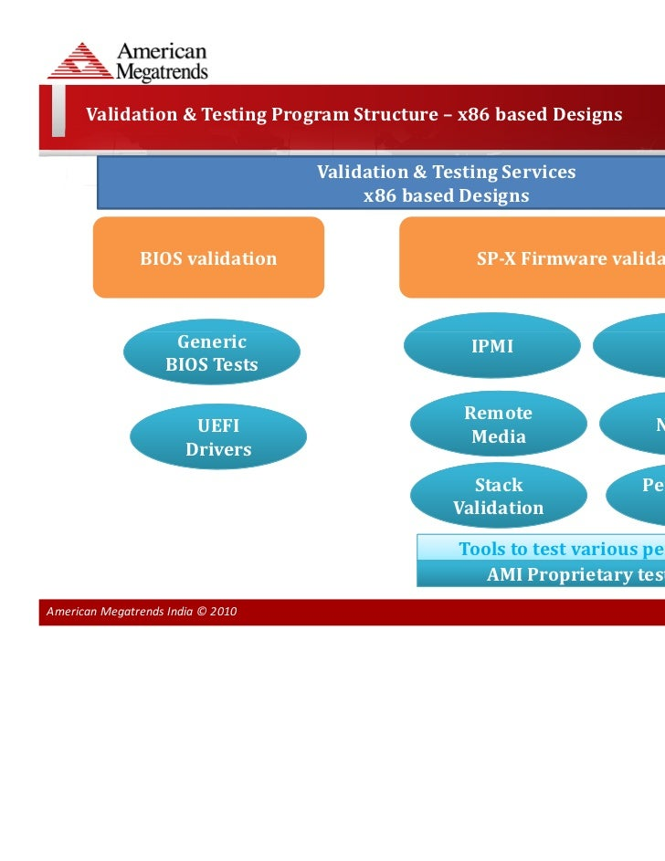 American megatrends cdc validation, maintainence & testing services