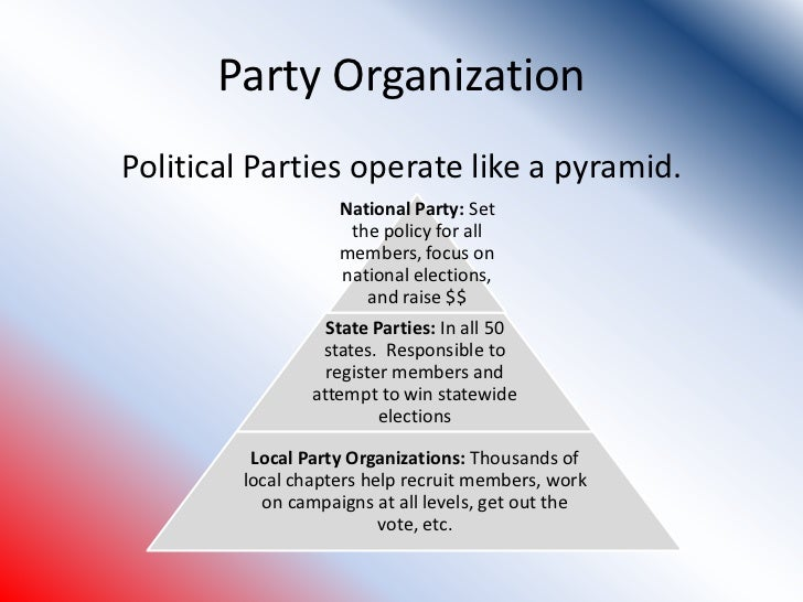an essay on reasons of organization of political parties Six civic action groups in switzerland: challenge to political parties  the  purpose of this essay is to analyze the reasons for the success of a communist.