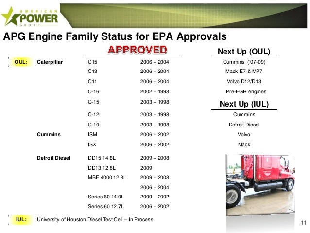 American Power Group - APG Turbocharged Natural Gas System