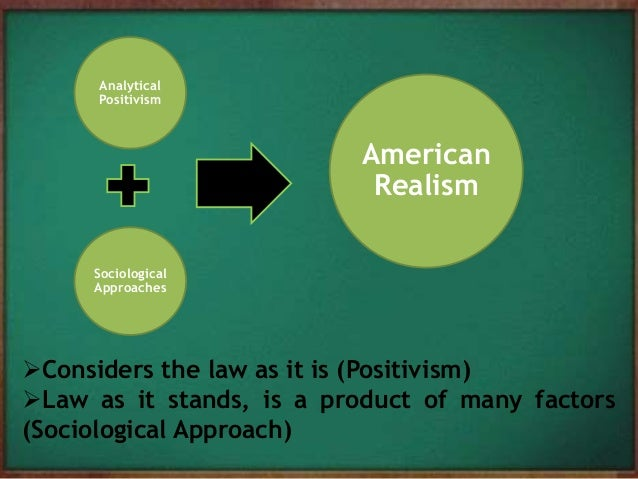 Naturalism Vs Legal Positivism Vs Legal Realism : Theories of Law
