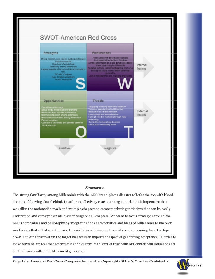 swot analysis for the american red cross The american red cross is a nongovernmental, nonprofit organization that is led by volunteers, whose purpose is to prevent and relieve human suffering.