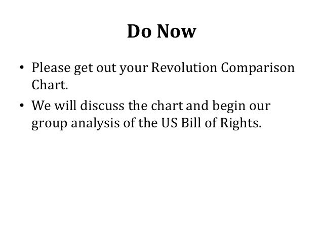 Do Now • Please get out your Revolution Comparison Chart. • We will discuss the chart and begin our group analysis of the ...