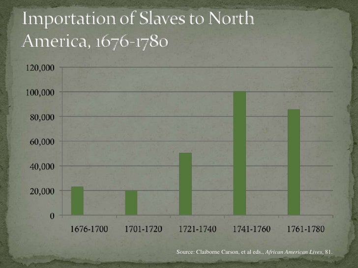 benefits slavery american economy What were the effects of the abolition of slavery on  teacher/student american  what is the effect or impact upon the uk economy after the abolition of slavery.