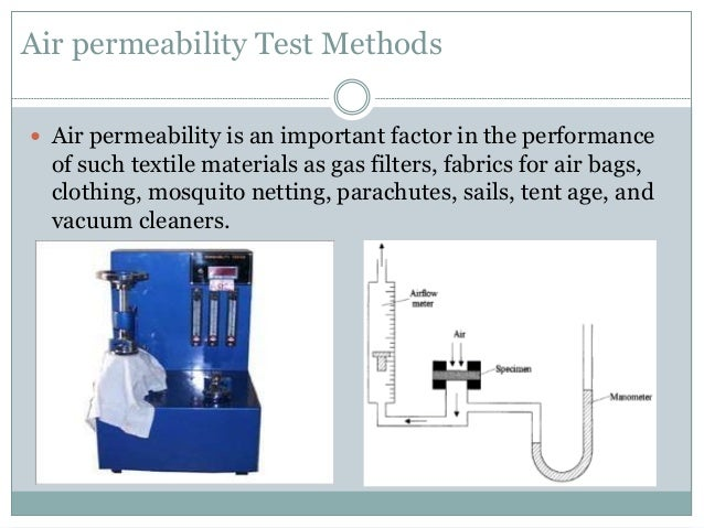 American Society For Testing And Materials Astm