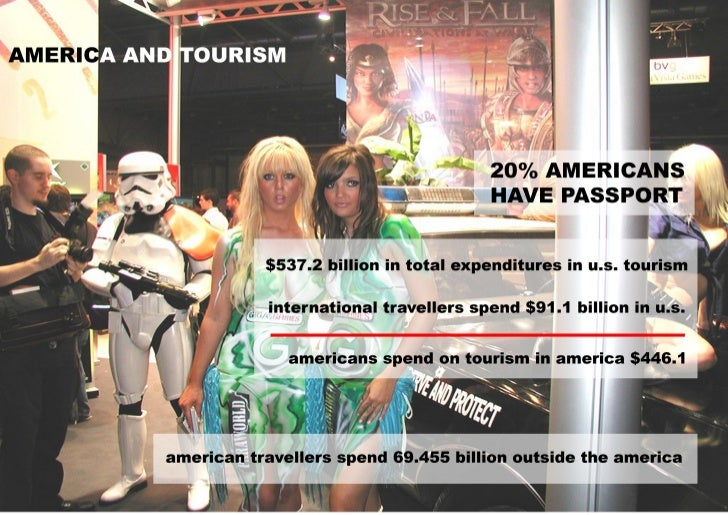 Americantourism