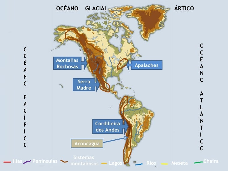 Ríos Sistemas  montañosos Penínsulas Chaira Illas Meseta Lagos OCÉANO PACÍFICO OCÉANO ATLÁNTICO OCÉANO  GLACIAL  ÁRTICO Mo...