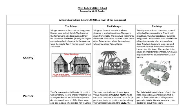 Vere Technical High School Prepared by Mr. D. Gooden Amerindian Culture Before 1492 (the arrival of the Europeans) Society...