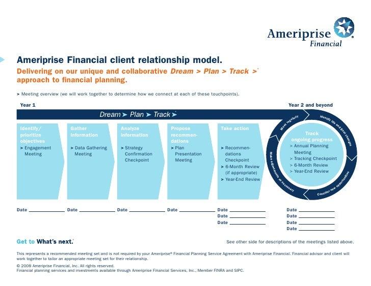 client relationship model 2013