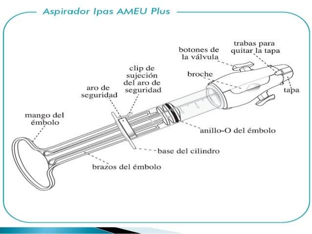 ASPIRACION ENDOUTERINA PDF
