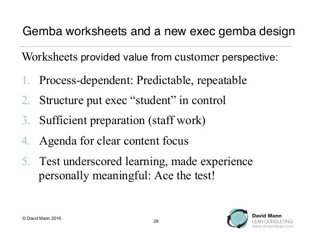 Lean management lean leadership and leader standard work AME Webina – Leadership Worksheets
